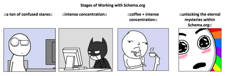 journey of understanding schema.org