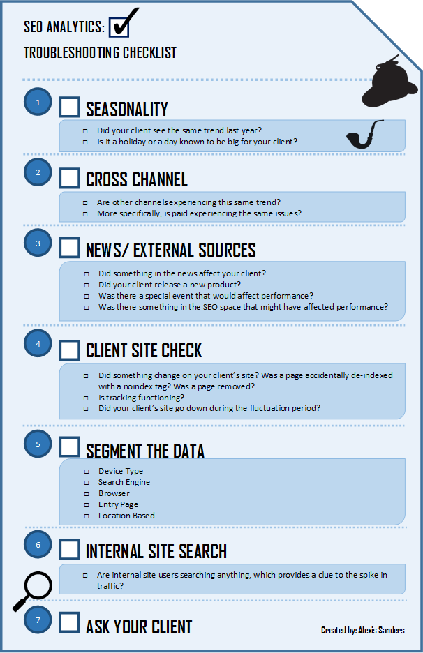 SEO analytics checklist